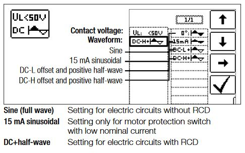 Measuring Fault Loop Impedance via an RCD