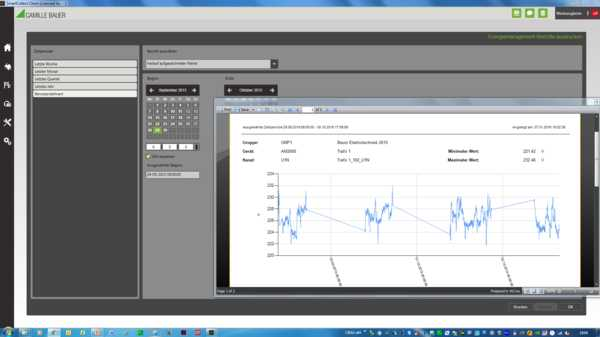 Measurement data and energy management software